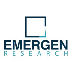 Wind Energy Market Research Report, Top Key Players, and Industry Statistics, 2020-2027